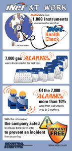 iNet at work infographic 01