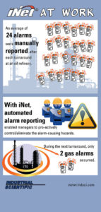 iNet at work infographic 02