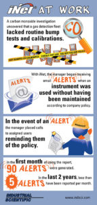 iNet at work infographic 03