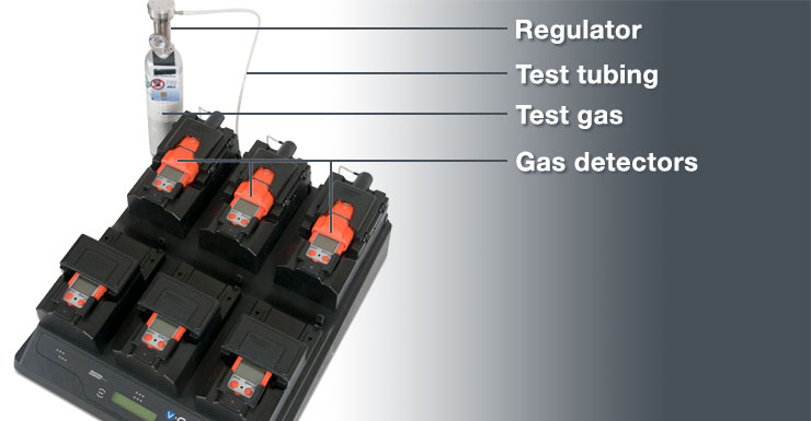 Gas Detector Calibration vs Bump Test - What's the difference?